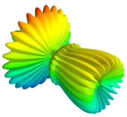 _images/mlab_surf_example.jpg